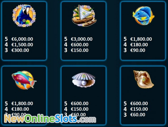 Aloha Island™ Slot Machine Game to Play Free in Ballys Online Casinos