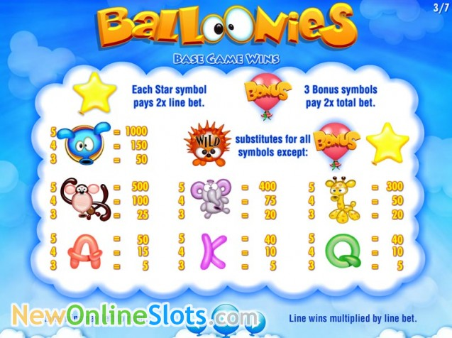 The Balloonies slot is bursting with riches at Casumo