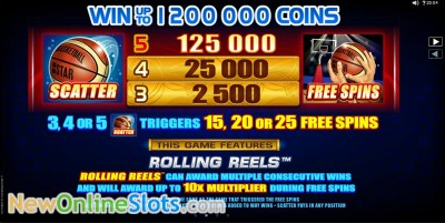 golden palace online casino pharaoh s