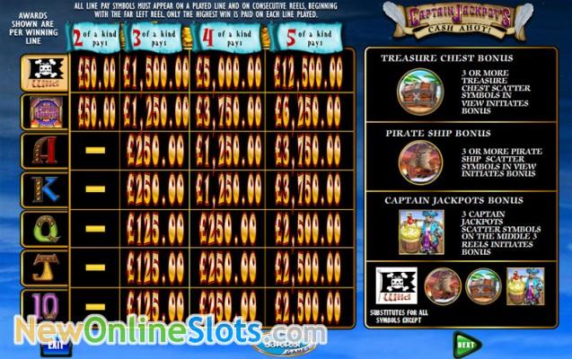 Captain Jackpots Cash Ahoy Slot Machine
