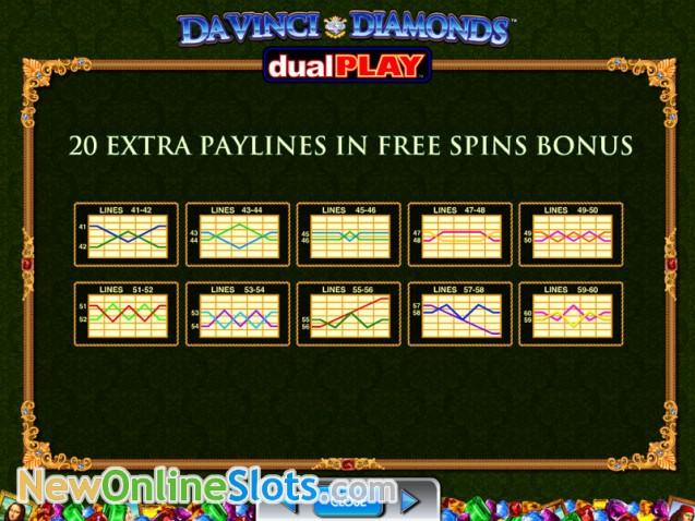 Da Vinci Diamonds Slot Machine - Play Free IGT Slots Online