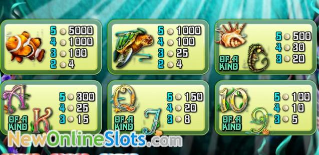 video slots free online rainbow king