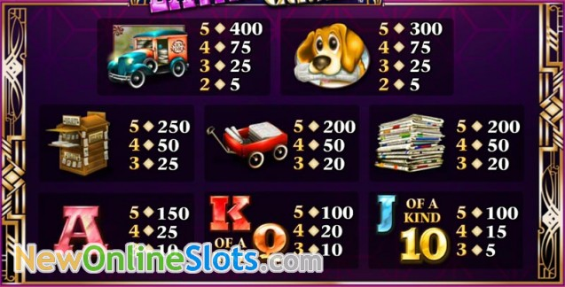 slots games online for free rainbow king