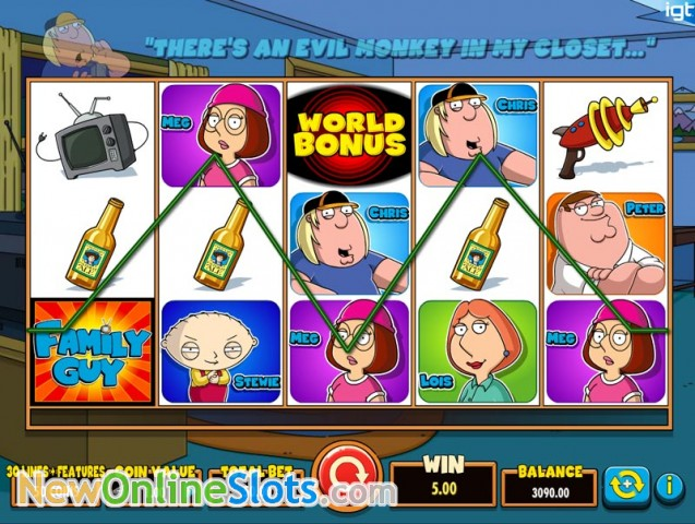 Family Guy - Rizk Casino