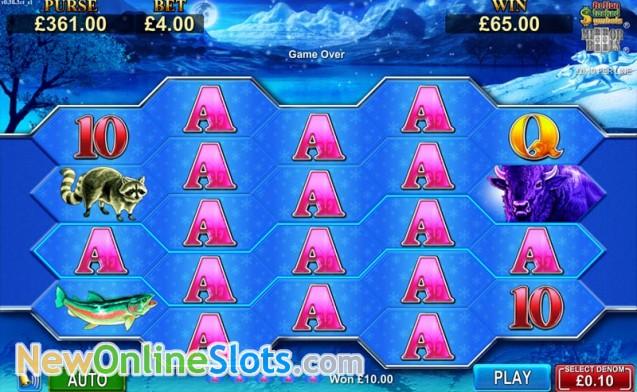 Online slots 7700