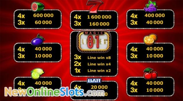 Play Magic 81 Slot Game Online   OVO Casino
