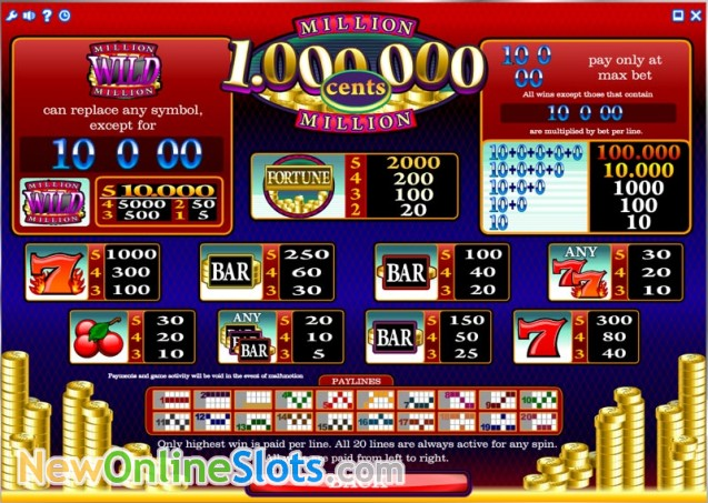 Slots promotions