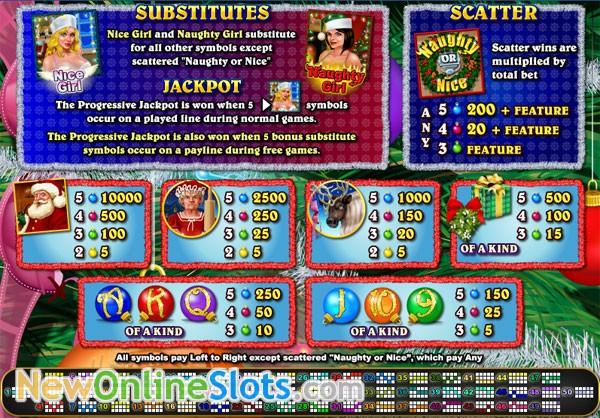 casino slots free play online casino holidays