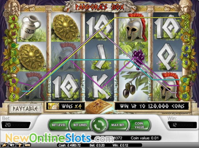 Pandoras Box Slot Machine Online ᐈ NetEnt™ Casino Slots