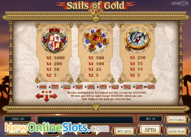 Sails of Gold Slot - Play n Go Casino - Rizk Deutschland Casino