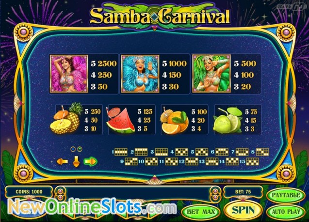 Wizard of Gems Online Slot - Play N Go - Rizk Online Casino Sverige