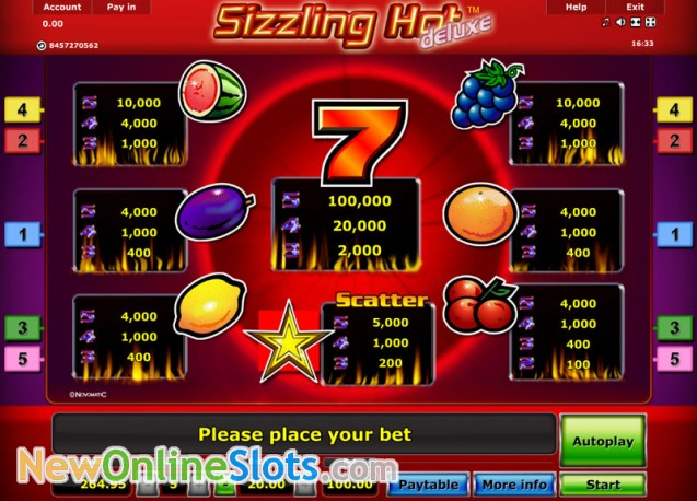 online slots sizzling