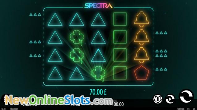 Spectra Online Slot - ThunderKick - Rizk Online Casino Sverige