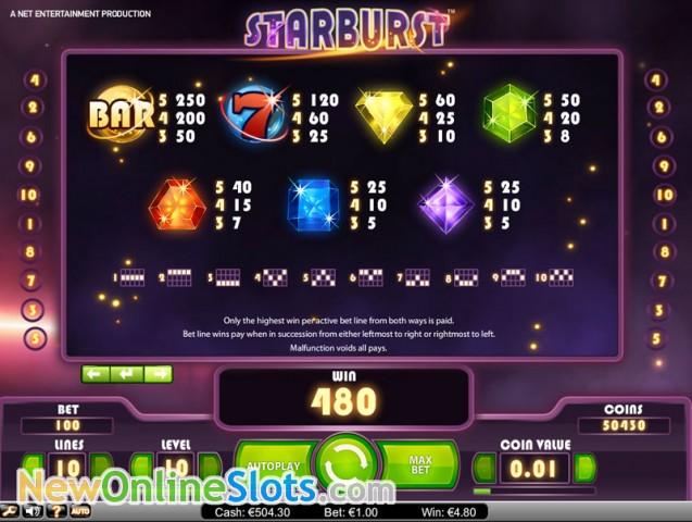 caesars casino online supra hot