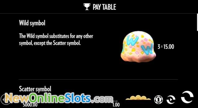 Sunset Delight Slot - Play Free Thunderkick Slots Online