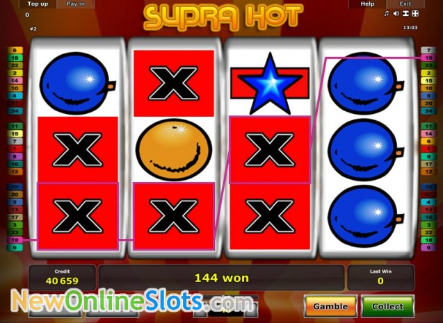 online casino news supra hot