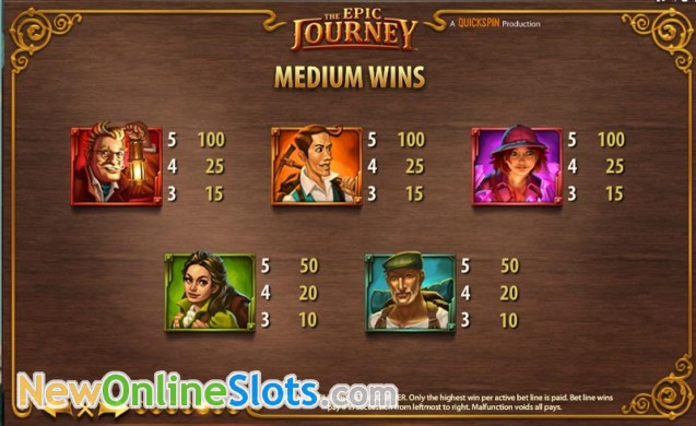 Epic Journey - Rizk Casino