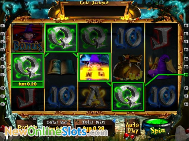 slot spiele online the gaming wizard