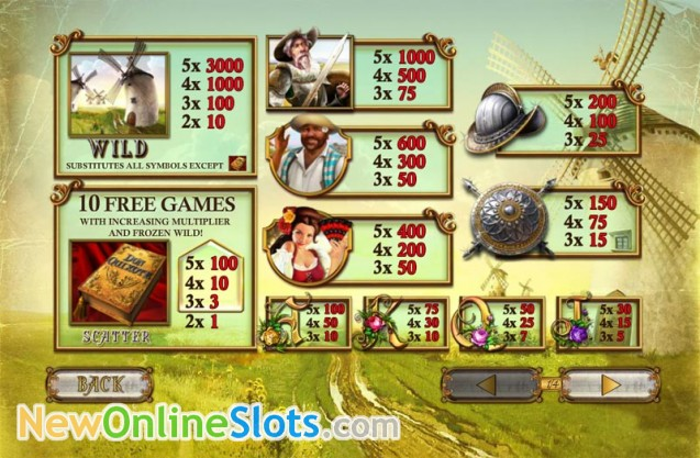 Play The Riches of Don Quixote Online Slots at Casino.com Canada