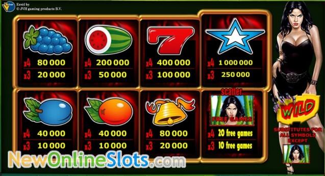 Play Wild Thing Slot Game Online   OVO Casino